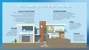 Sostenibilita edilizia